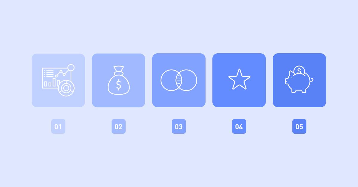 5 benefícios do Omnichannel para a sua empresa